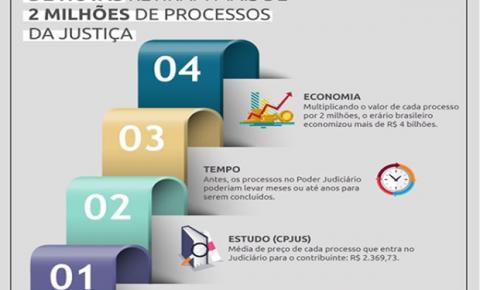 Ação coordenada de cartórios leva cidadania e facilita as demandas do dia a dia da sociedade em todo o Brasil